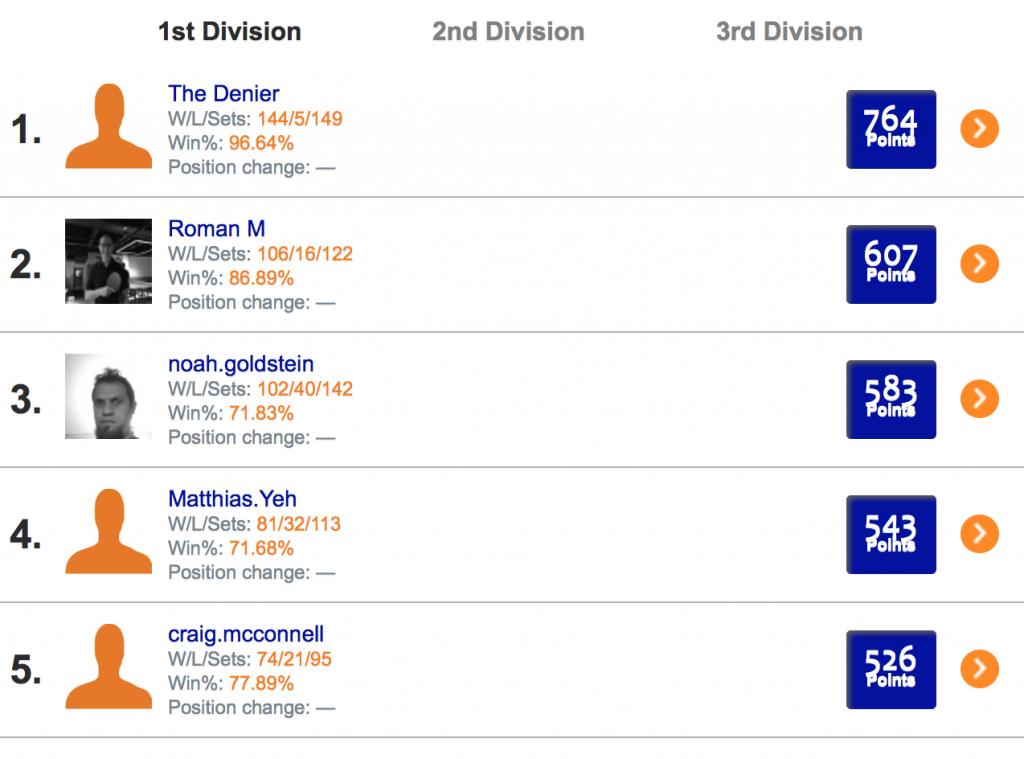 Season 5 Standings